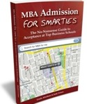 MBA Admission for Smarties