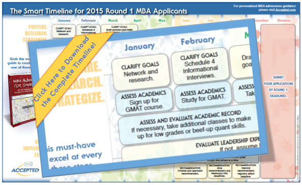 yale mba essay questions 2012