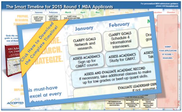 2015_Smart_MBA_TImeline