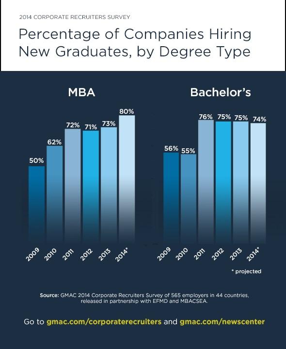 Corporate-recruiters-survey