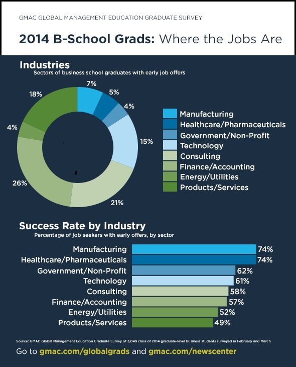 Where_the_Jobs_are_GMAC