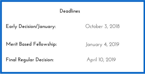 CBS 2018-19 MBA Application Deadlines table