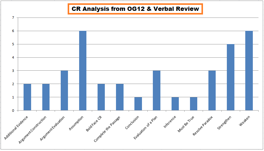 CR Verbal Review.png