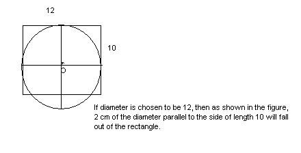 cylinder in rectangle.JPG