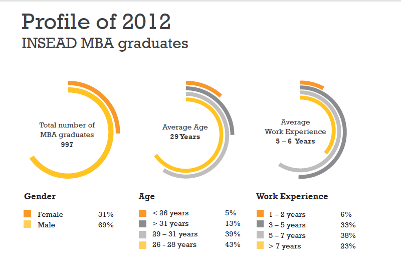Insead_Employment_Report_Page_1_of_7.png