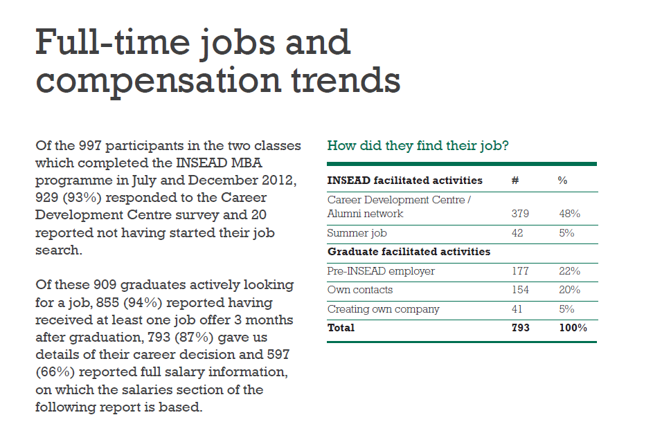 Insead_Employment_Report_Page_3_of_7.png