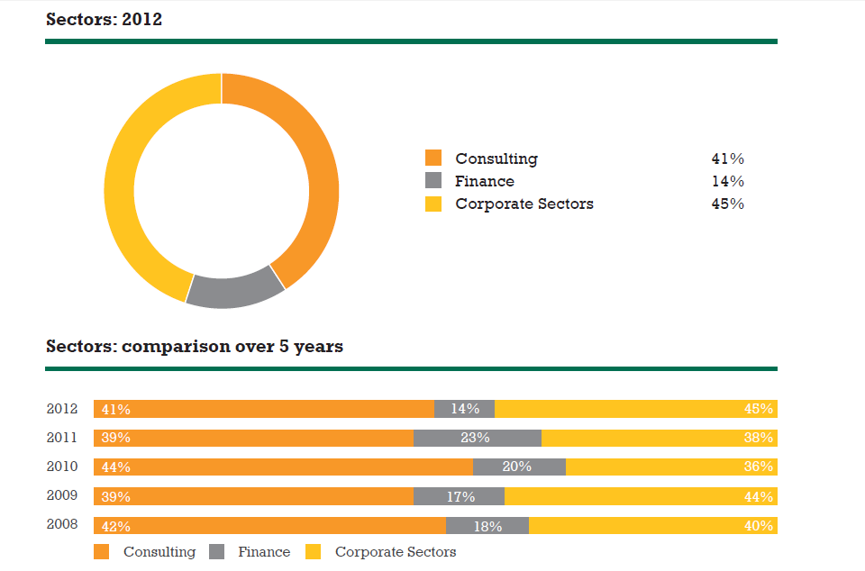 Insead_Employment_Report_Page_4_of_7.png