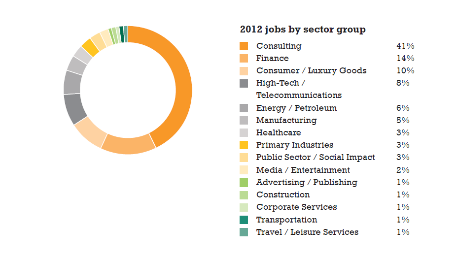 Insead_Employment_Report_Page_5_of_7.png