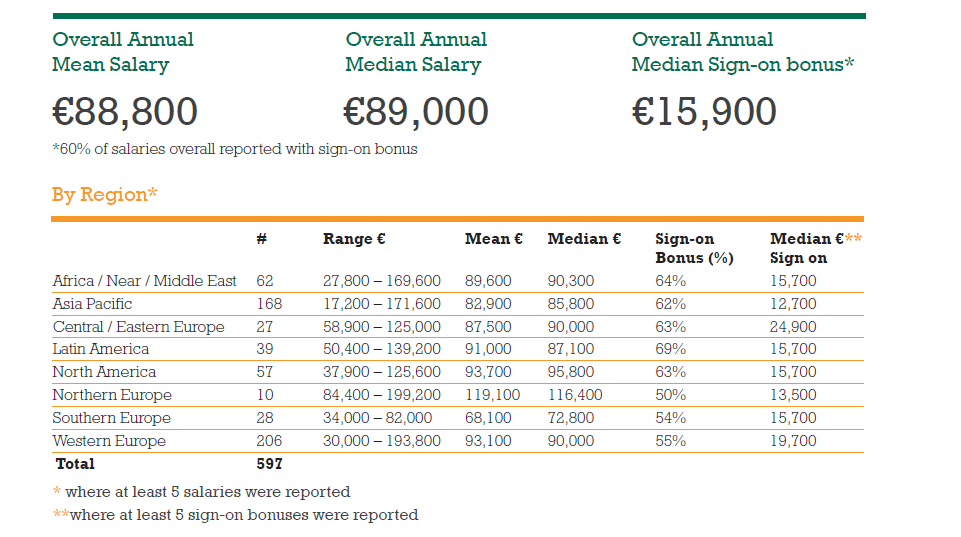 Insead_Employment_Report_Page_7_of_7.png
