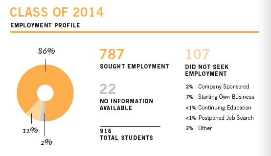 HBS_Class_of_2014_Internship_Report_Page_2_of_4.png