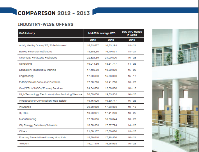 ISB Employment Report Page 5 of 7.png