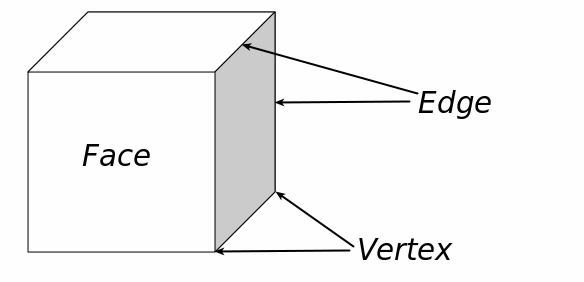 faces-edges-vertices.png