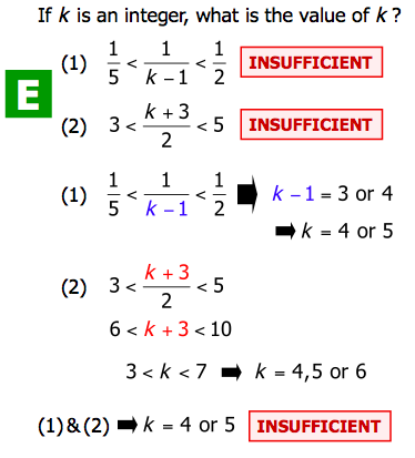 kwithinequalities_explanation.png