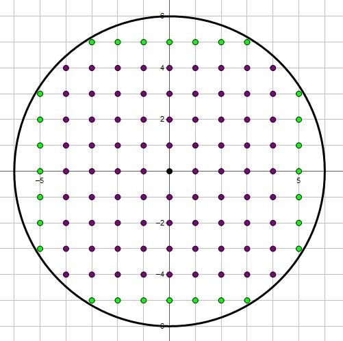 circle with lattice points.JPG