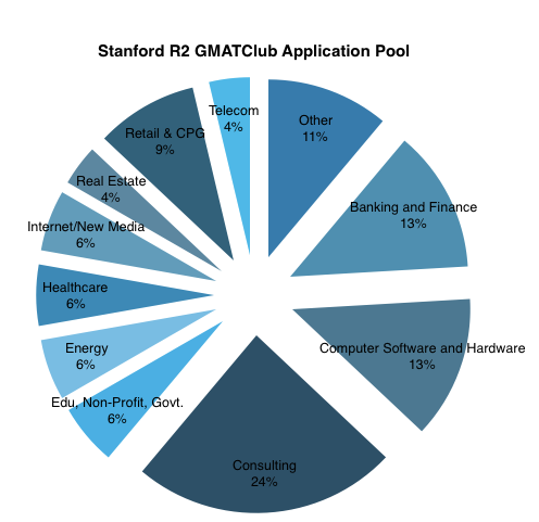 GSB R2 Application Pool.png