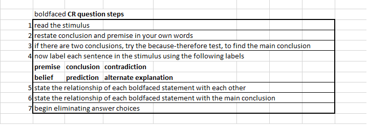 boldface question type steps.png