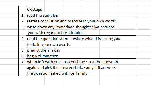simple template for CR questions.png
