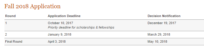 McCombs Deadlines.PNG