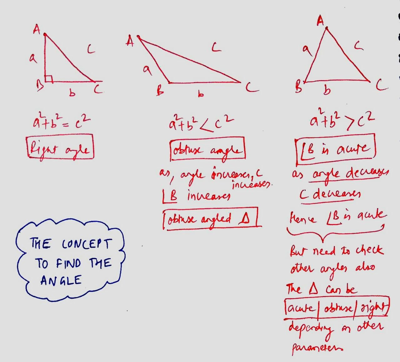 How to decide Acute or obtuse angle in  a triangle.jpg