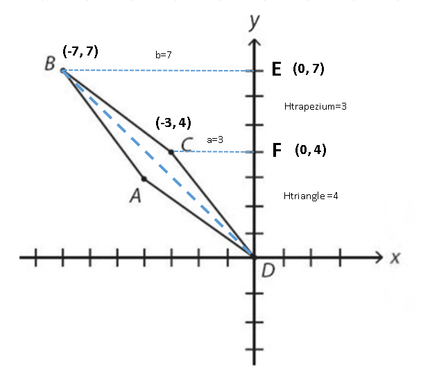 parallelogram area.PNG