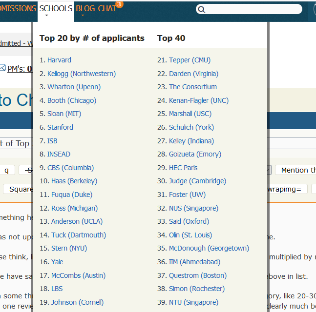 top 40 list by reviews.png
