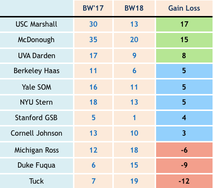 BW18 Top Gainers and Losers.png