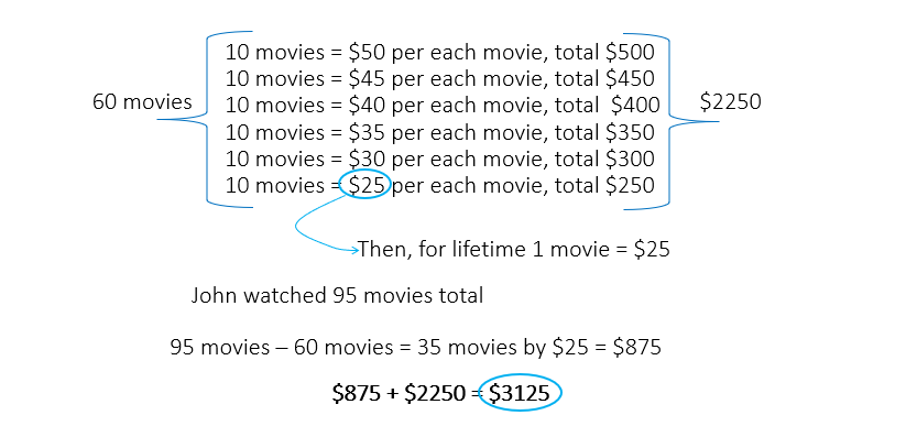 movies.PNG