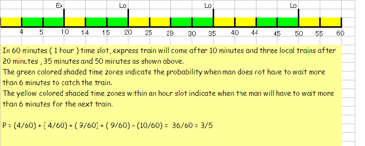 Bus Probability.PNG