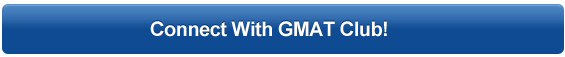 GMAT Club Social Media