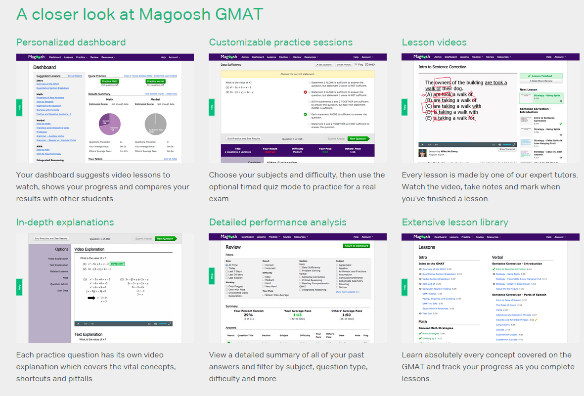 The New  Magoosh Online Test Prep